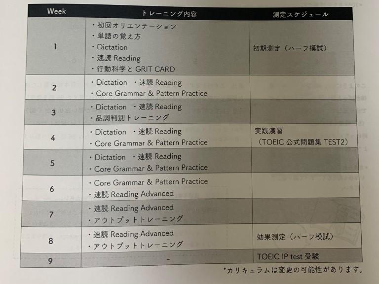 english-company-review4-2